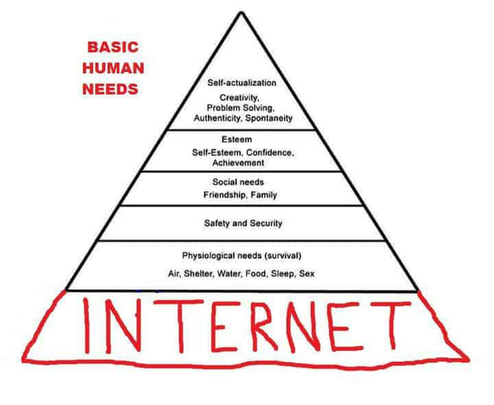 June 2017 Income Report: Maslow Pyramid