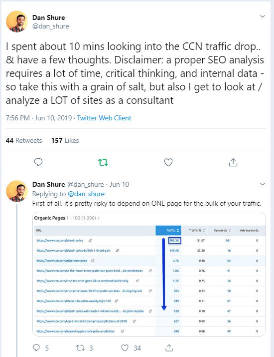 ccn_seo_analysis on Twitter