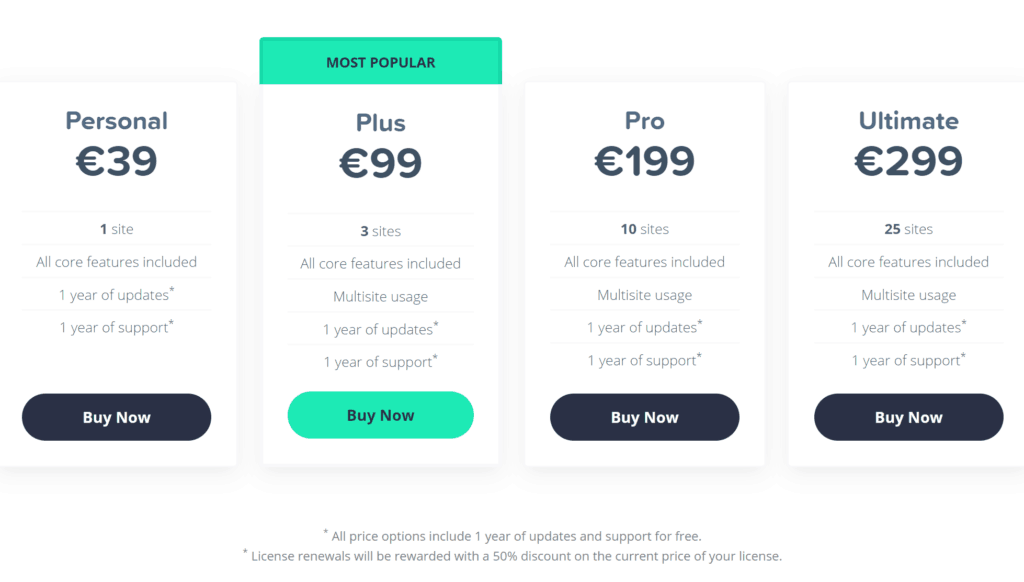 aawp_pricing