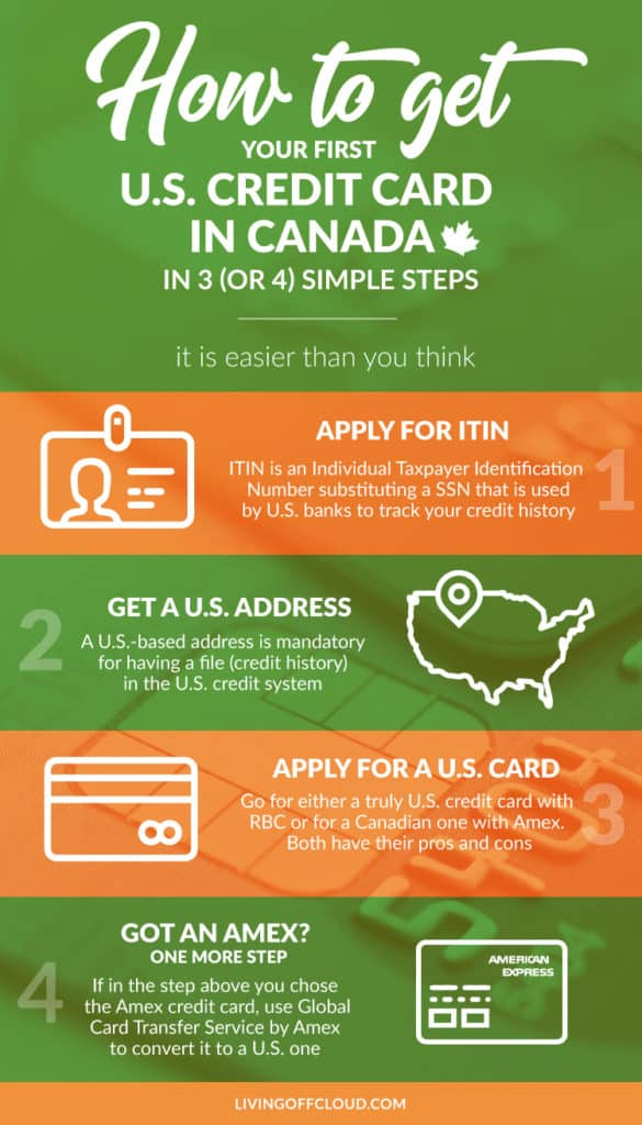 loc-us-credit-card-canada-infographic-v2-120619-1