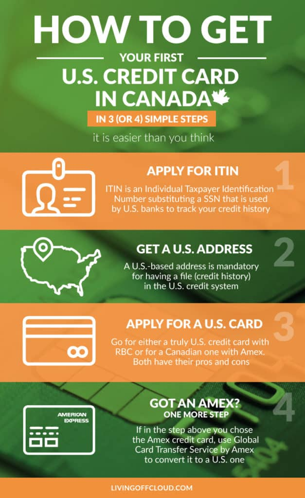 loc-us-credit-card-canada-infographic-v2-120619-2