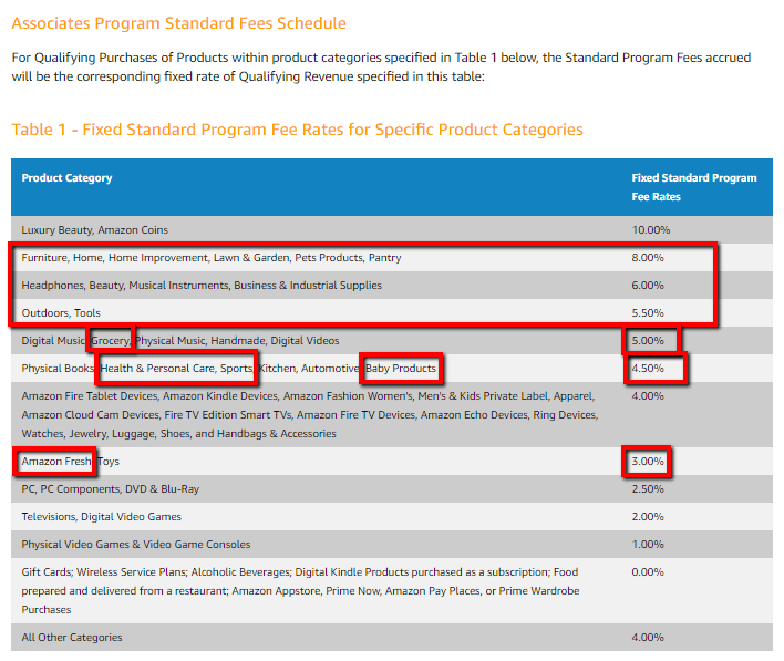 previous_fees_highlighted