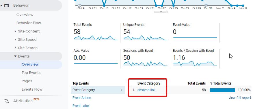 AAWP Google analytics events