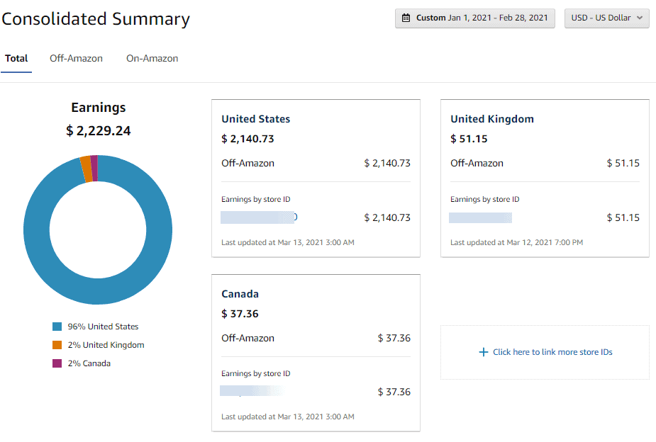 Amazon Associates Earnings Graph