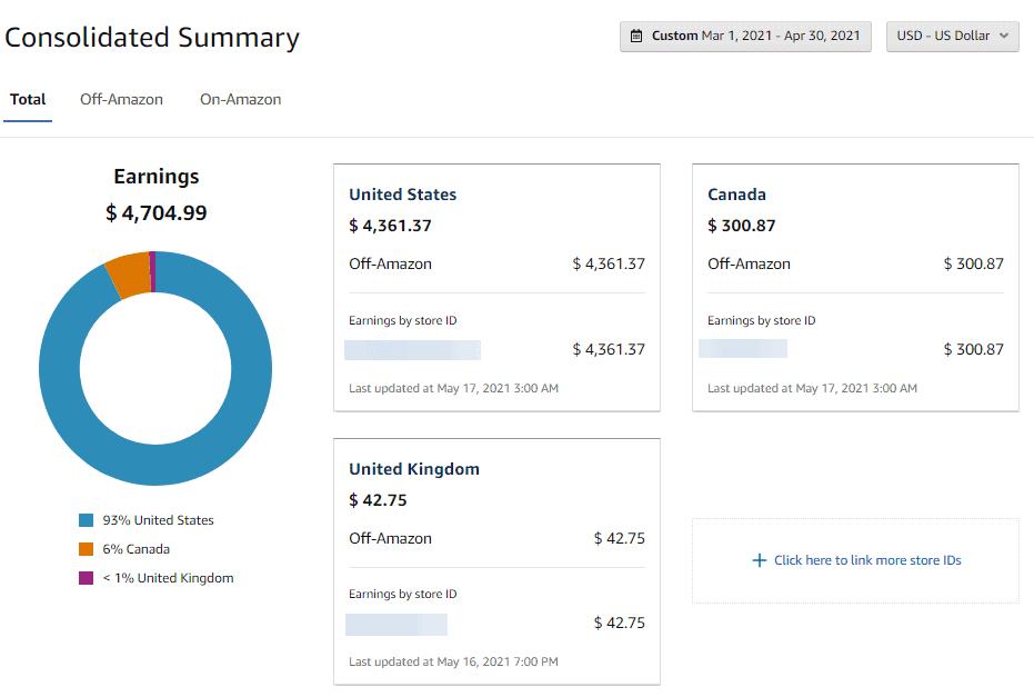 Amazon Associates Earnings Dashboard
